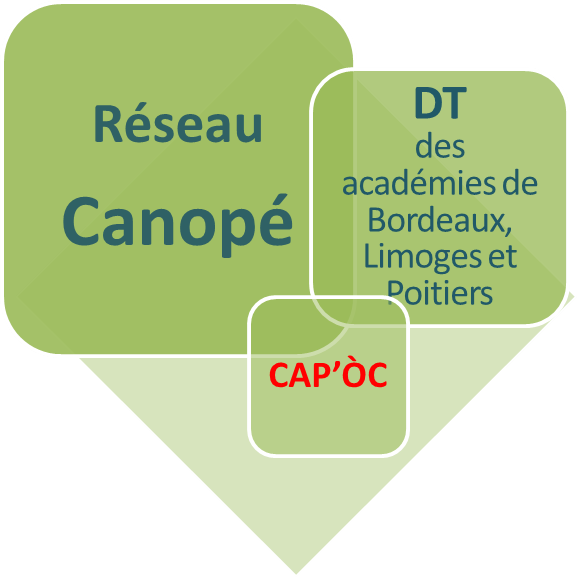 organigramme_canope_capoc.png